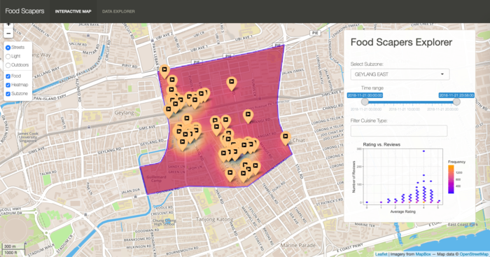 FoodScapers Proposal - Visual Analytics for Business