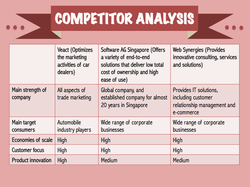 bmw competitive analysis Bmw competitive analysis the automobile industry is the most interesting and complex business sectors in the global framework for analysis - bmw competitive analysis introduction.