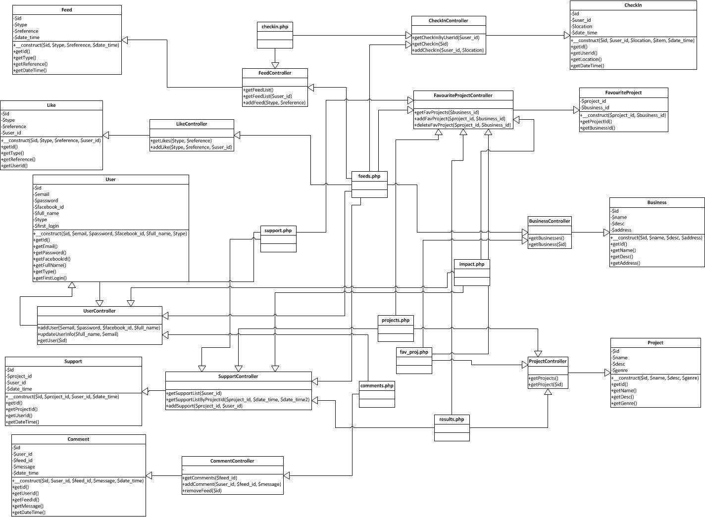 Famous wiki diagram motif electrical diagram ideas piotomarfo is480 team wiki 2012t1 team verendus project documentation diagrams ccuart Images