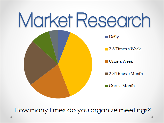 marketing research rrl The marketing research process culminates with the research report this report will include all of your information, including an accurate description of your research process, the results, conclusions.