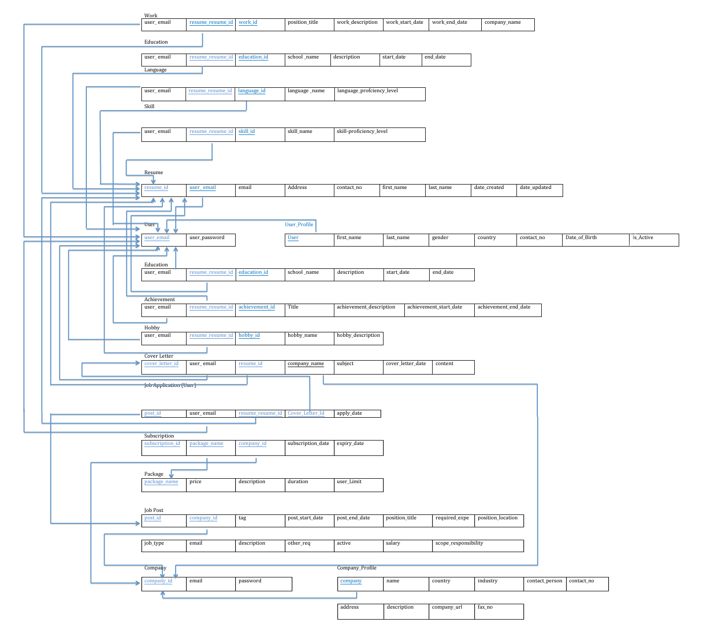 Is480 team wiki 2012t1 one hit wonder project documentation logical diagram version 10 pooptronica Images