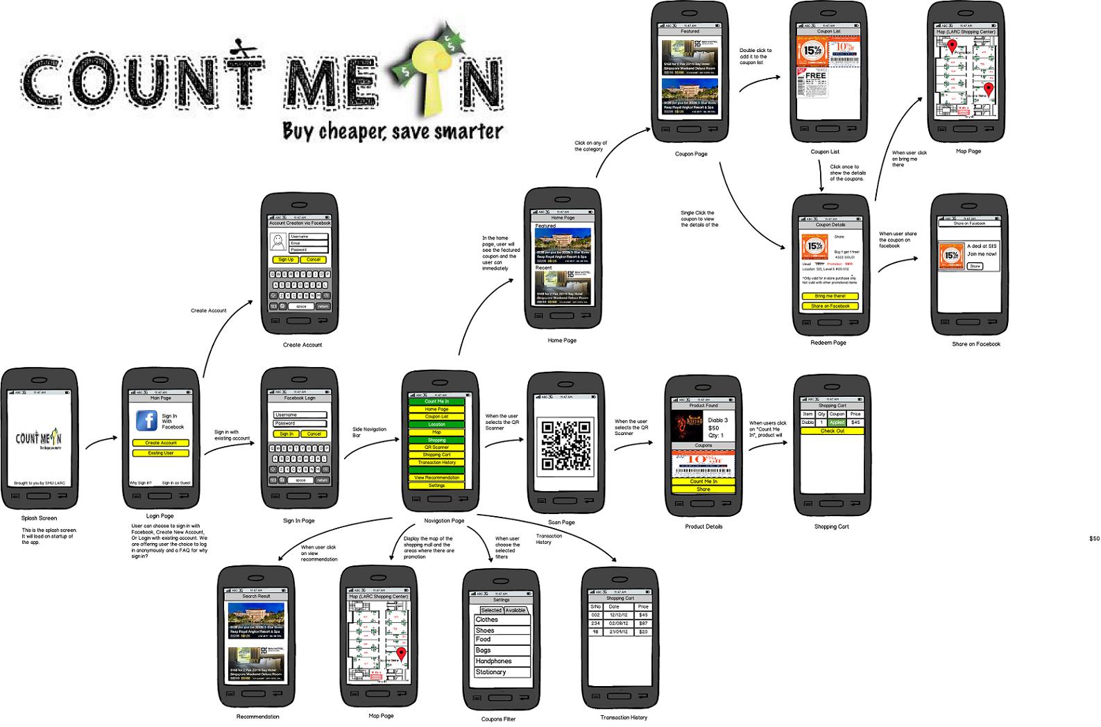android mockup - Android Mockup Tool Free