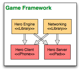 Game Framework.png
