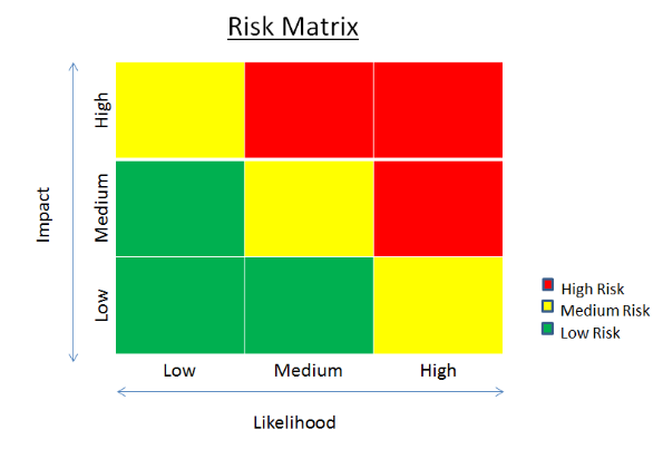 Is480 Team Wiki 2017t2 Lolo Risk Mitigation Is480