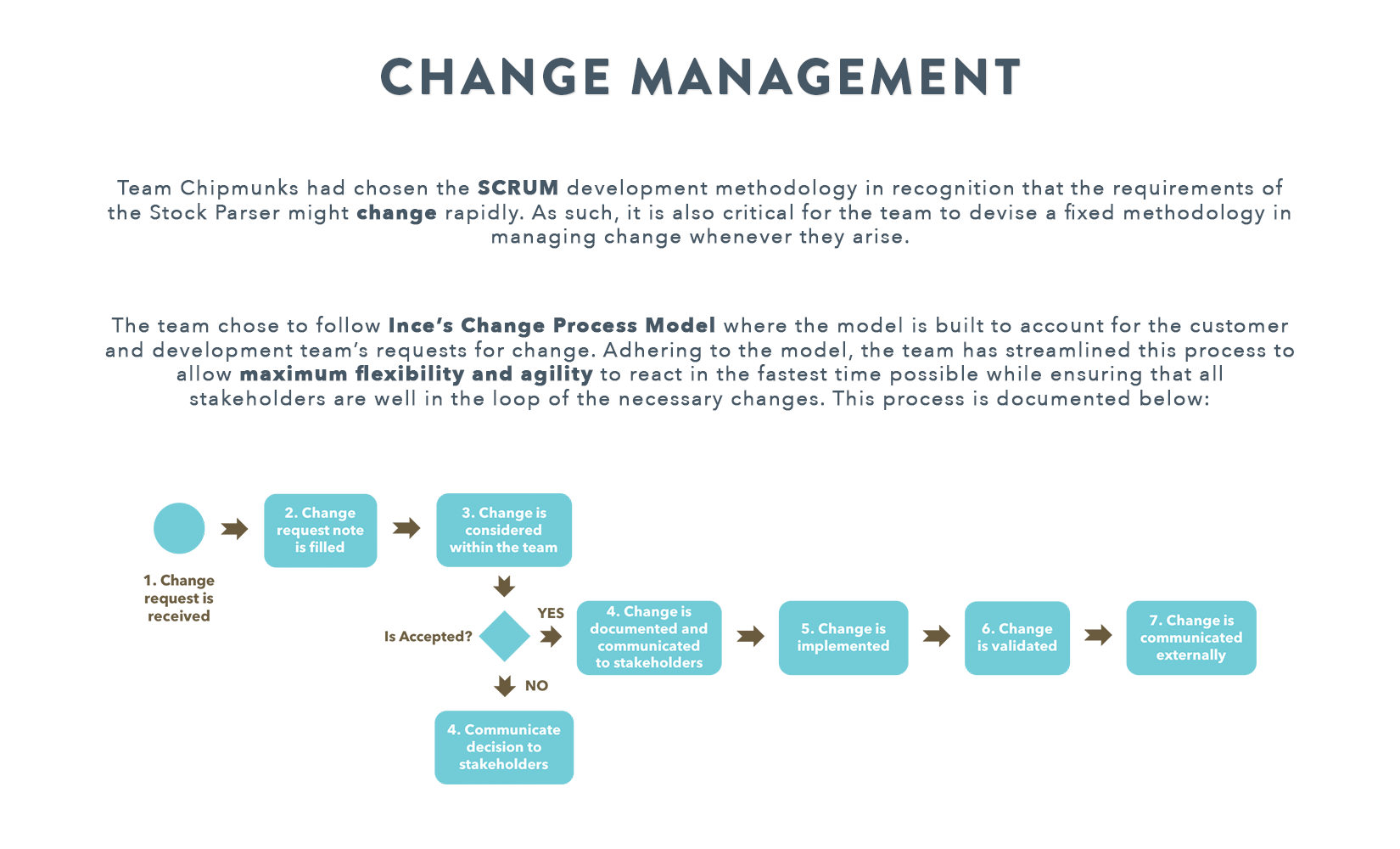 1 8 change and the management of In review: kotter's 8-step change model susanne began by introducing us to john kotter , a recognized authority on leadership and change he developed an eight-step method to manage change, a process that she shared in the video.
