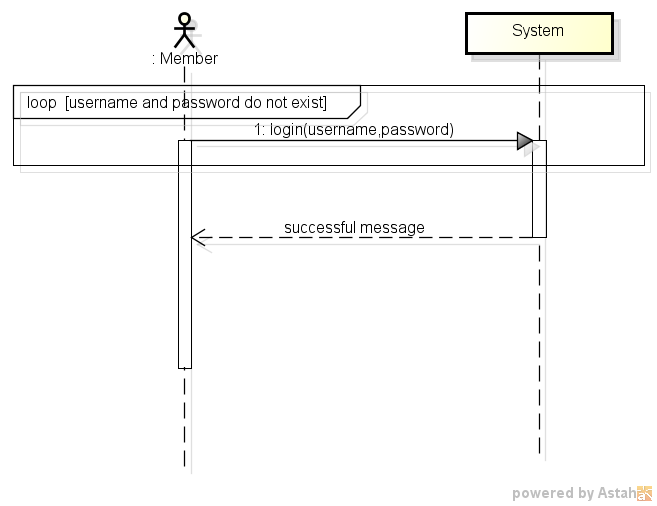 Is480 team wiki 2013t2 littleteam projectdocumentation development system sequence diagram ccuart Choice Image