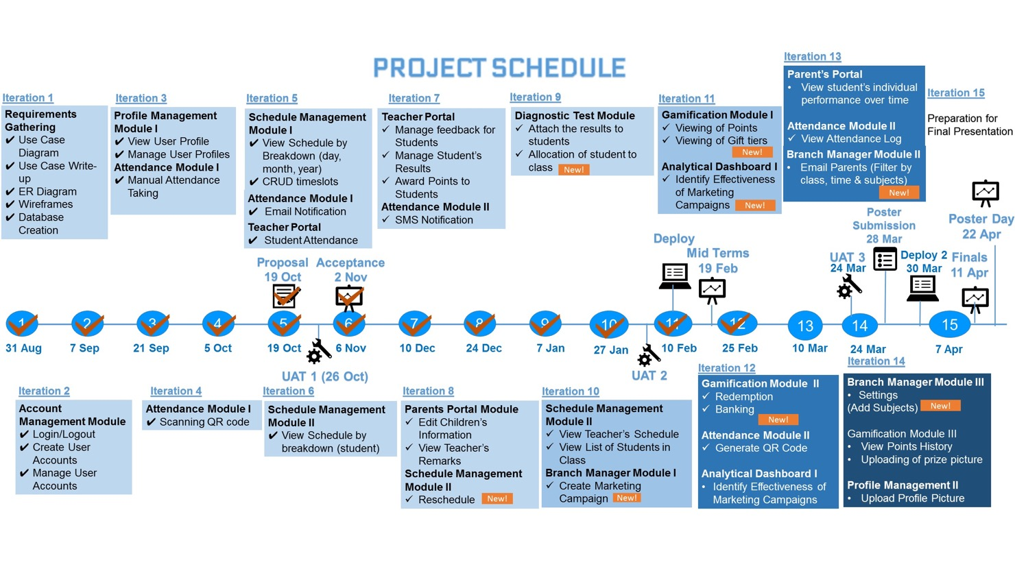the clockworksystem project classroom schedule management Pmp certification training chicago our live classroom pmp training is second to none project schedule management.