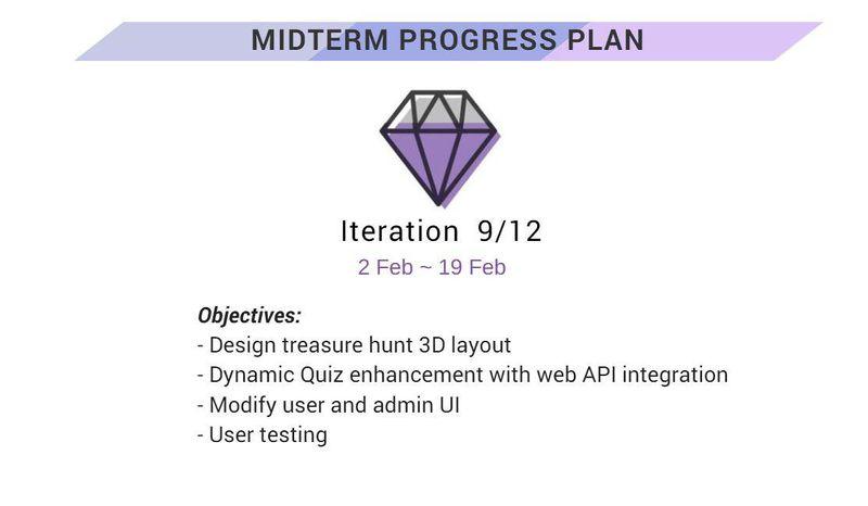 Glamor Project Progress Summary