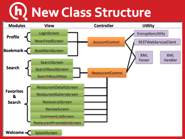 Final Improve Class Structure.png