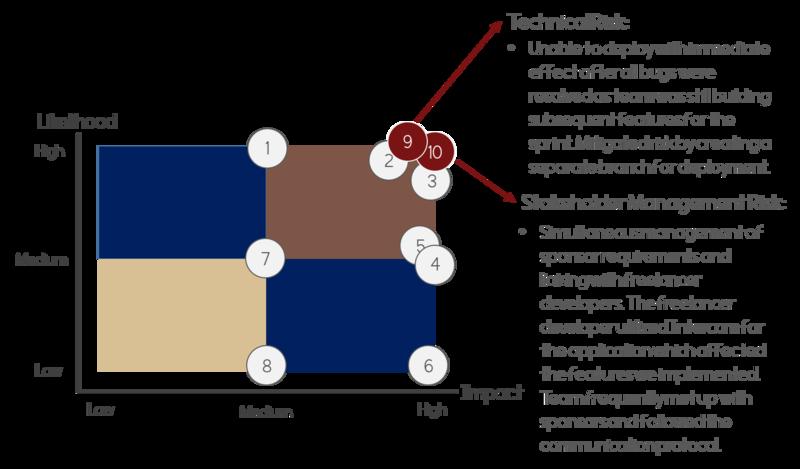 IS480 Team wiki: 2016T1 IPMAN Midterm Wiki - IS480