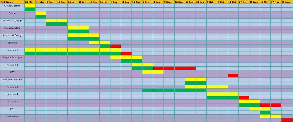 Gantt Chart (updated 11thnov).JPG