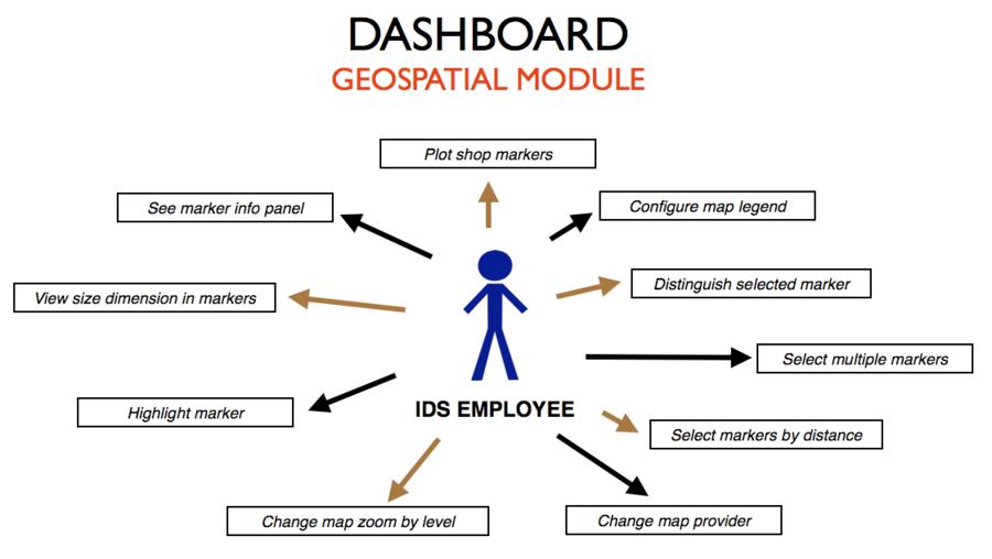Bi-joe-use-case-geospatial.png