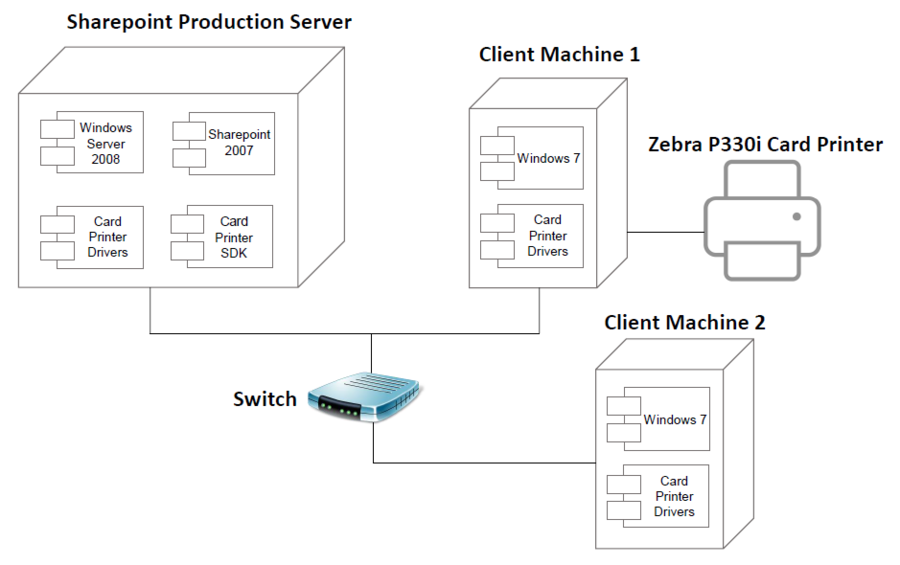 Is480 team wiki 2013t2 silicon geeks technical diagrams is480 deployment diagram ccuart Image collections