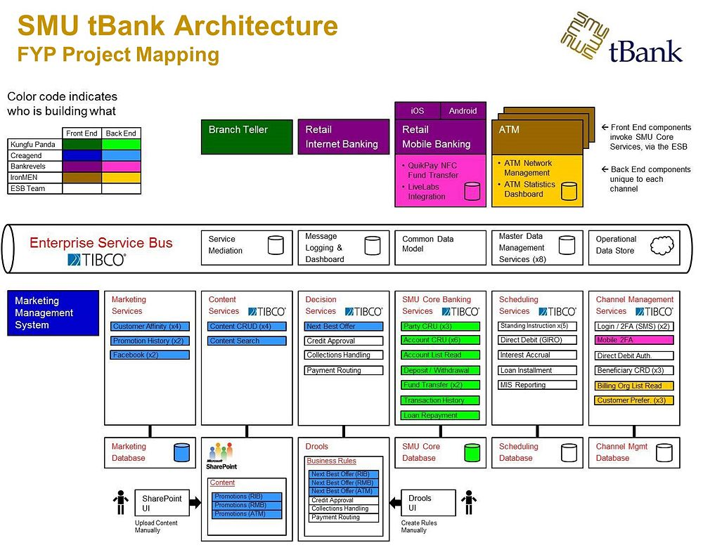 Is480 team wiki 2013t1 creagend overview is480 for Online architect services